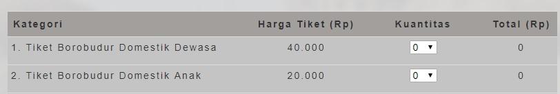 Harga Tiket Masuk Candi Borobudur Lokal